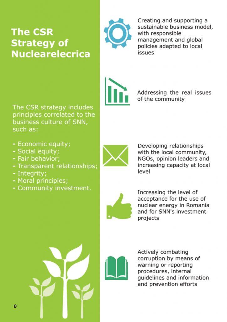 https://www.nuclearelectrica.ro/csr/wp-content/uploads/sites/12/2020/05/CSR_eng_27_04_web-08-1-724x1024.jpg