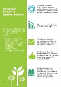 https://www.nuclearelectrica.ro/csr/wp-content/uploads/sites/12/2020/05/csr_ro_27_04_web-08-212x300.jpg