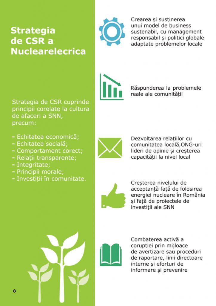 https://www.nuclearelectrica.ro/csr/wp-content/uploads/sites/12/2020/05/csr_ro_27_04_web-08-724x1024.jpg