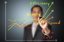 Ensuring profitability for our shareholders